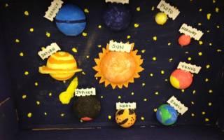 Макет солнечной системы своими руками для школьной выставки
