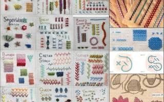 Виды стежков для вышивания вручную