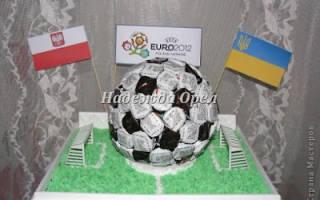 Футбольный мяч из конфет: сладкий подарок мечты