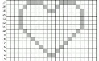 Узор для вязания спицами: как правильно выбрать орнамент