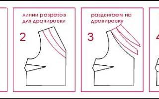 Выкройка воротника качели на примере пошива топа