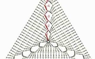 Треугольник крючком со схемой: разбираем различные варианты