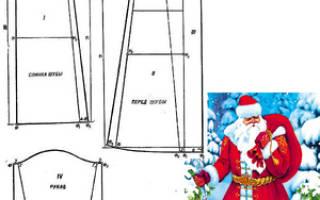 Шапка деда мороза: готовимся к новогоднему веселью