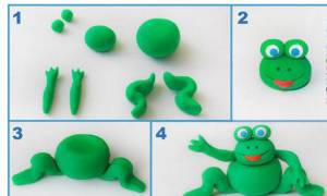 Лягушка из пластилина: основы лепки с подробной инструкцией