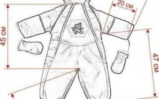 Выкройки детской одежды: уникальные обновки для гардероба малыша