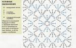 Ажурные квадраты крючком: описание для начинающих рукодельниц